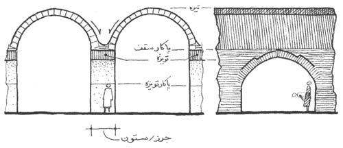 طاق فرش انداز های مسجد جامع فهرج